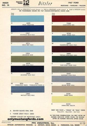 1967 Mustang PPG / Ditzler Colors