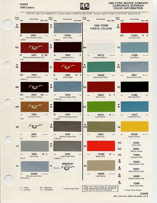 1980 Mustang Color Chart (PPG : Ditzler Colors)
