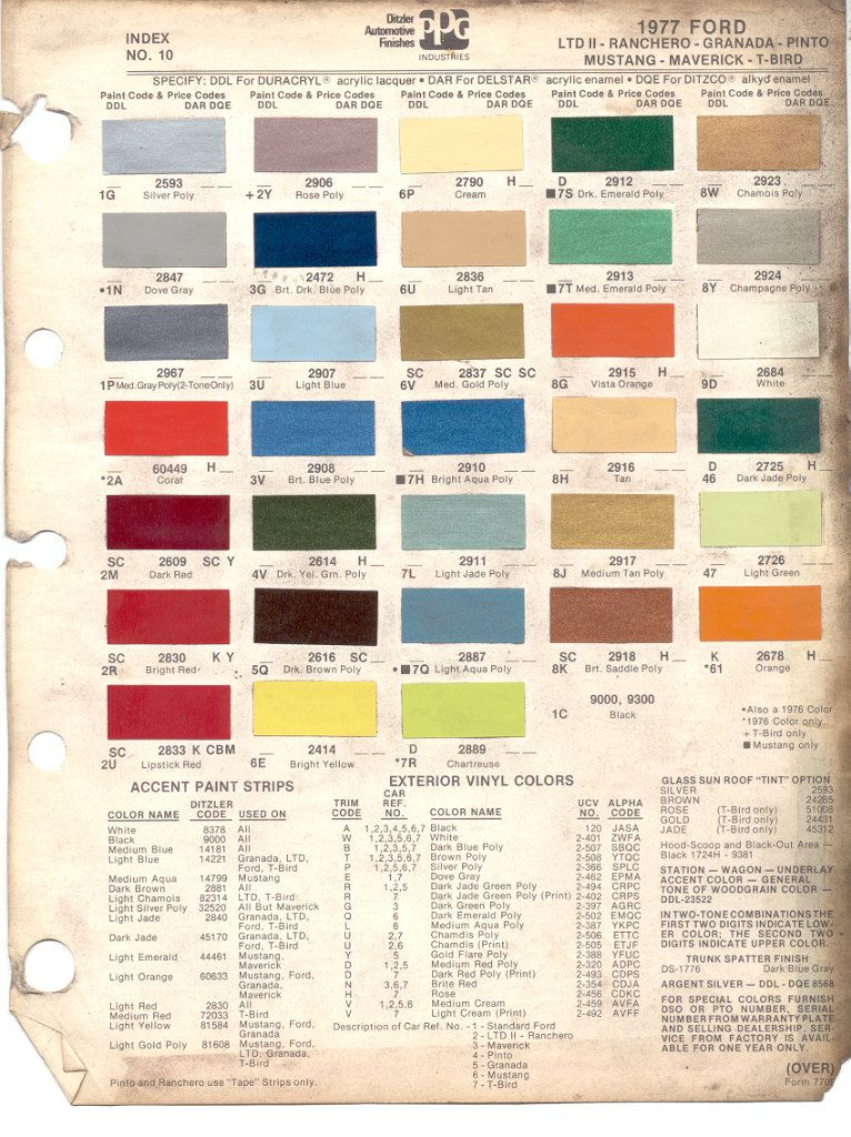 1977 Mustang Color Chart (PPG / Ditzler Colors)