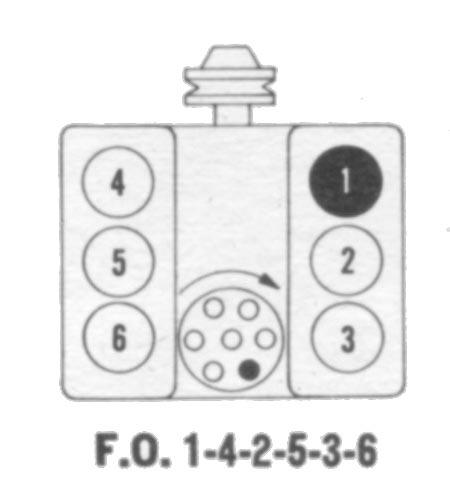 2.8L Cologne V6 Firing Order