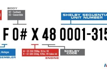 VIN Decoder Shelby 1969