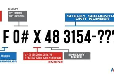 VIN Decoder Shelby 1970