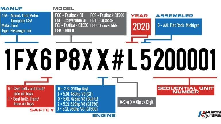Vin Decoder Mustang 2020